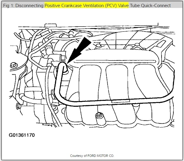 PCV Location?: Location of Pcv Valve on Ford Taurus 2005 3