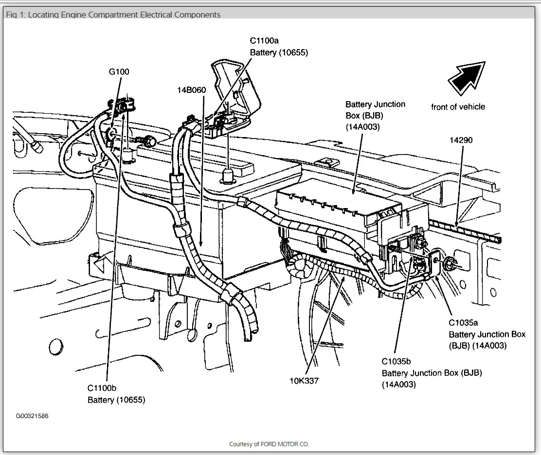 Ford Tauru Fuse Panel Diagram