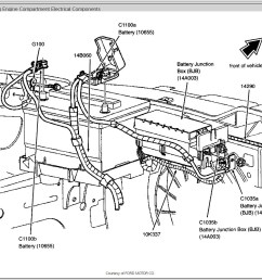 radio fuse and fuse box location please 1996 ford taurus fuse box diagram 2003 taurus fuse box [ 1112 x 936 Pixel ]
