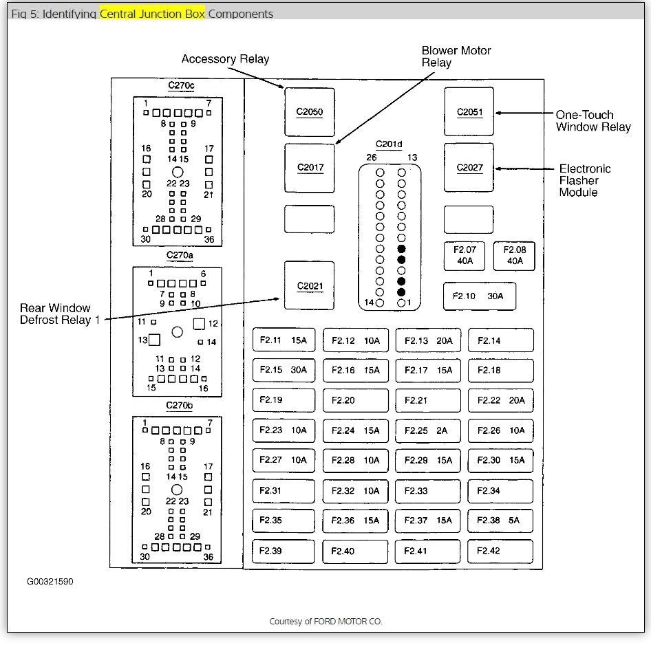 F350 Ac Wiring Diagram Radio Fuse And Fuse Box Location Please