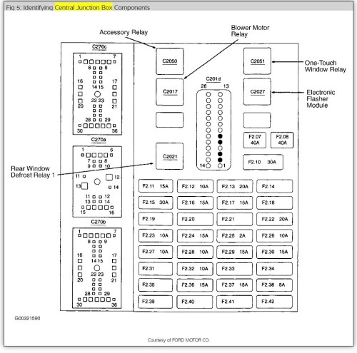 small resolution of 2003 ford taurus fuse panel diagram wiring diagram sheet 2003 ford taurus fuse box diagram 2003 ford taurus fuse box location