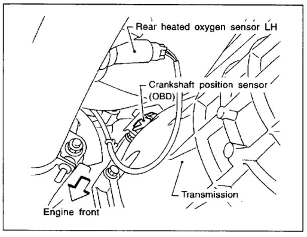 Crank Sensor: Where Is Crank Sensor Located on Nissan