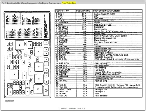 small resolution of blinker wiring diagram 2007 kia rio illustration of wiring diagram u2022 saturn astra fuse diagram