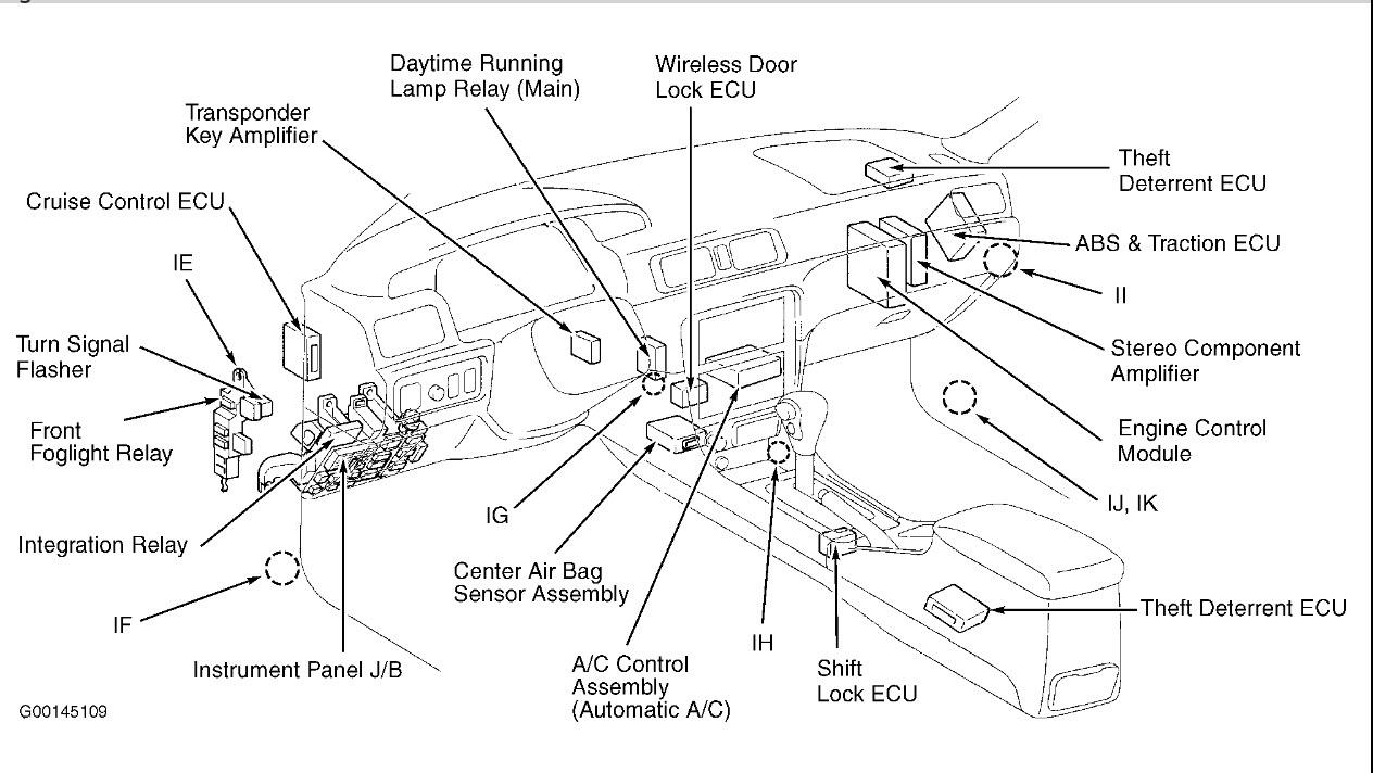 1987 Jeep Wrangler Ke Wiring Diagram. Jeep. Auto Wiring