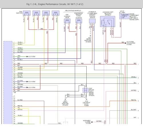 small resolution of 2001 mitsubishi eclipse radio wiring diagram wiring diagram mitsubishi endeavor wiring diagram mitsubishi triton wiring diagrams