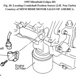 1995 Mitsubishi Eclipse Wiring Diagram Vlan Design Crank Sensor Where Is The Located At On
