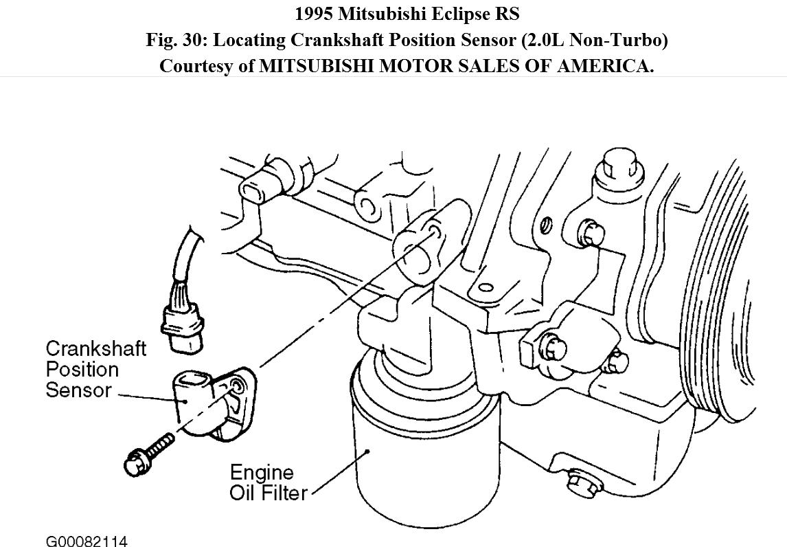 2002 mitsubishi eclipse gs wiring diagram for 3 way switches crank sensor where is the located at on