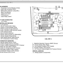 Cj Lancer Wiring Diagram How To Make Erd Fuse Box 97 Jeep Grand Cherokee Library