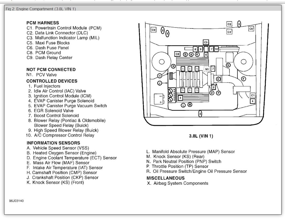 medium resolution of 2003 buick century engine compartment diagram