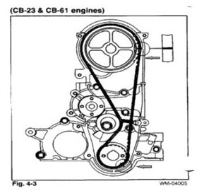 Timing Chain: I Need if Someone Knows Step by Step How to