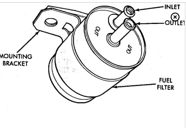 Information on Fuel Filter: Chrysler New Yorker Fifth