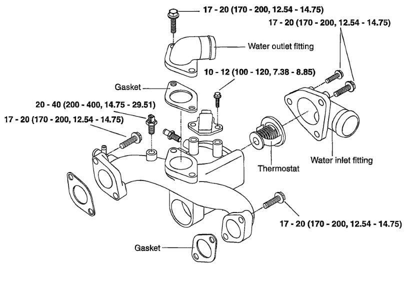 Service manual [Change Thermostat In A 2002 Kia Spectra