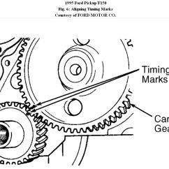 Audi A6 C6 Brake Light Wiring Diagram Block Of Laptop Motherboard Honda Civic Air Filter Replacement Auto