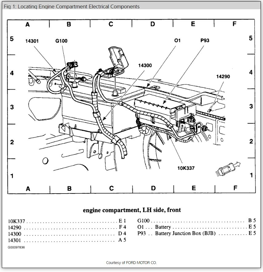 1999 Ford Taurus Wiring Diagram