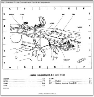 Diagram of Fuse Box: Six Cylinder Front Wheel Drive