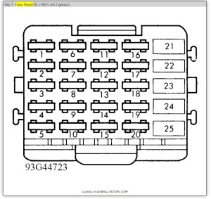 Fuse Panel Diagram From Owner's Manual