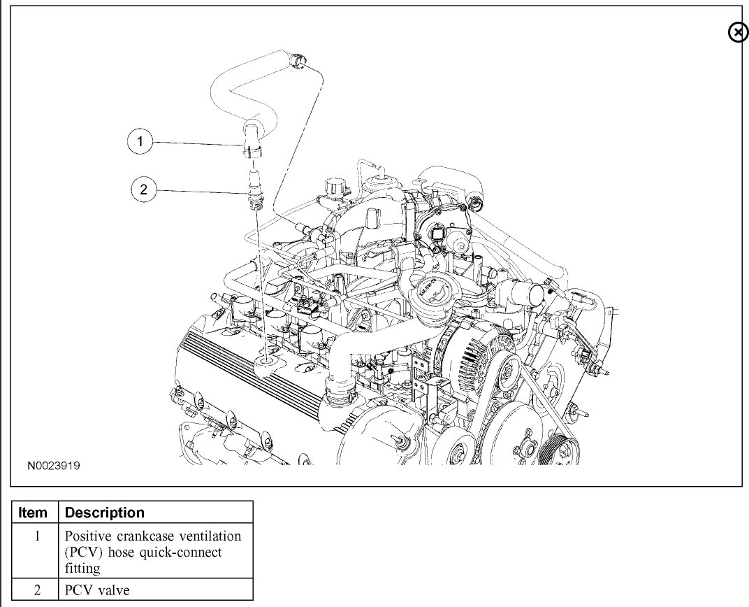 PCV Valve Location: Engine Performance Problem V8 Two