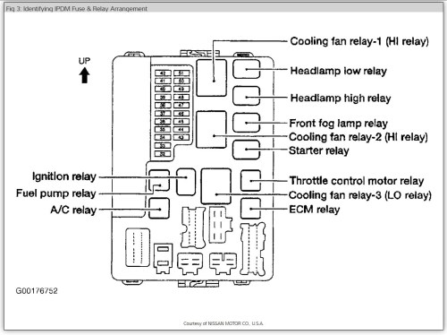 small resolution of 2002 altima fuse box diagram wiring diagram paper2002 altima fuse box 6