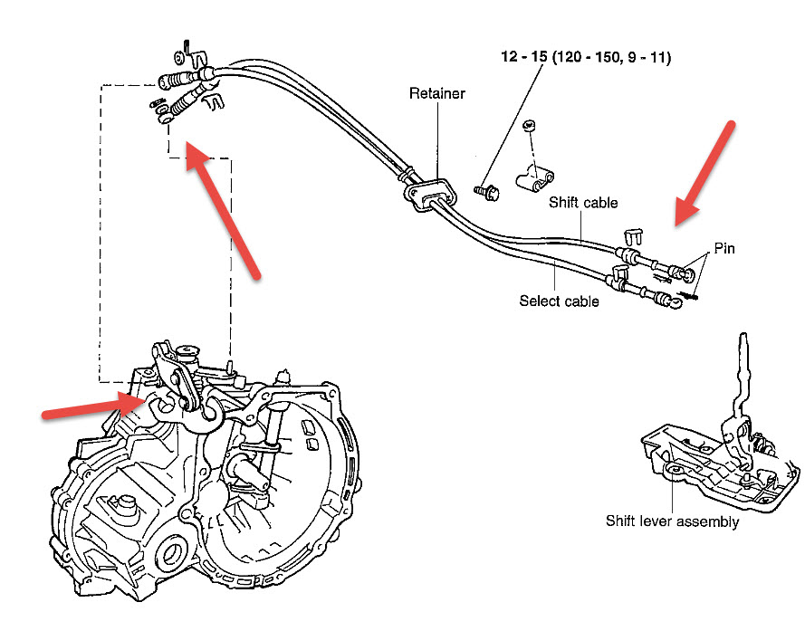 Manual Transmission: Grinding When Shifting Into Third