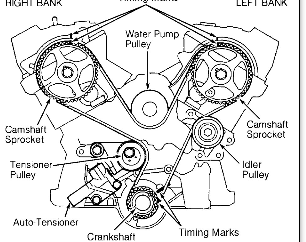 Camshaft Timing Mark Alignment: I Am in the Process of