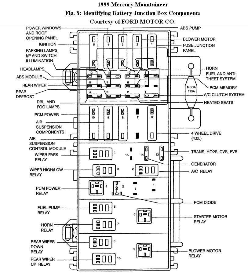 2002 mercury cougar engine diagram caravan wiring 13 pin mountaineer fuel pump great problem need to know where the rh 2carpros com fuse panel relay location