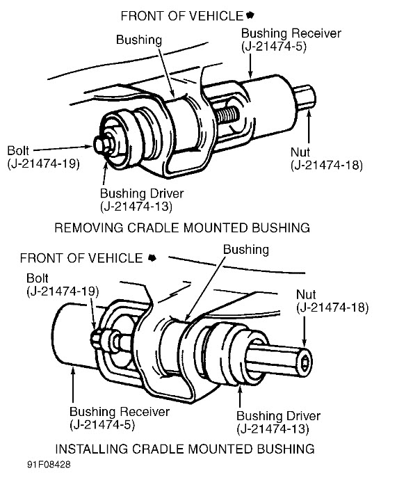 Replace Control Arm Bushing: Instructions on How to
