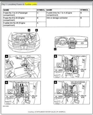 Starter Relay Location: 2004 Mitsubishin Endeavor, When I