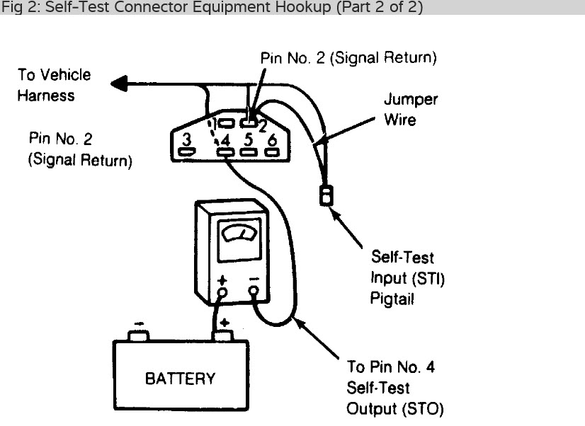 [DIAGRAM] 2000 Lincoln Town Car Alternator Wiring Diagram