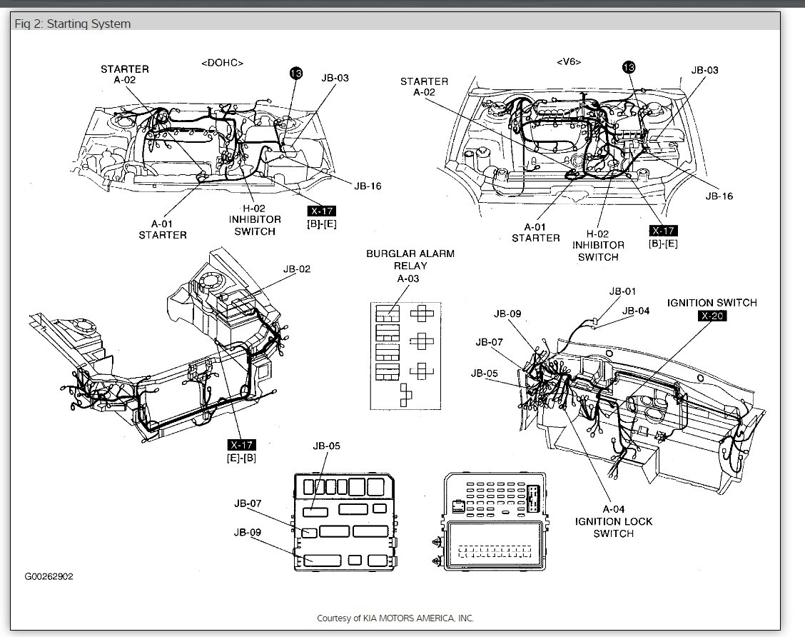 Kium Optima 2003 Engine Layout Diagram