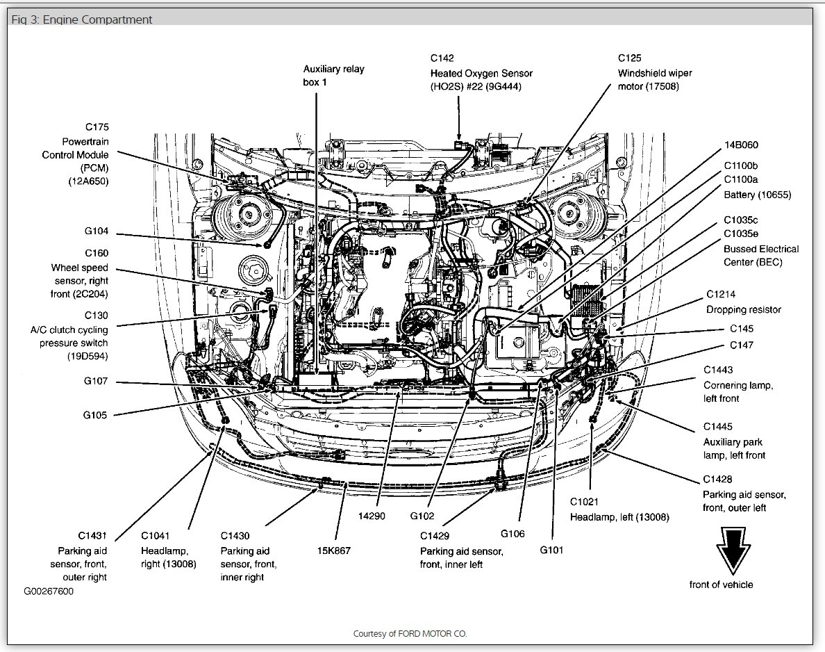 Fuse Box Diagram: Electrical Problem 2005 Ford Freestar 6