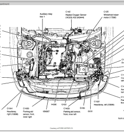 2005 mercury mariner fuse box diagram [ 1188 x 938 Pixel ]