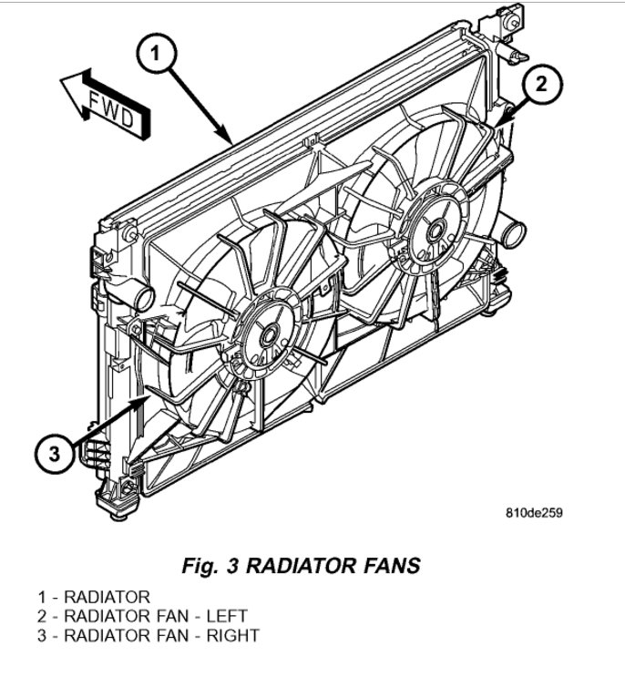 Cooling Fan Unit Replacement: How Do You Remove & Replace