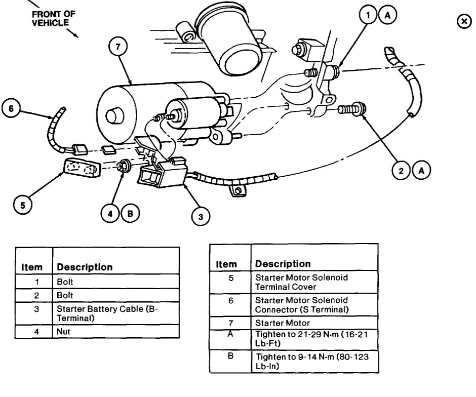 1997 Taurus Gl Fuse Diagram