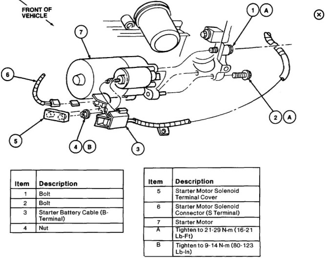 starter electrical connection i have a 1997 ford taurus i