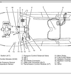 subaru fuel system diagram wiring diagram expert 1999 subaru forester fuel system diagram 1999 subaru forester fuel system diagram [ 1198 x 876 Pixel ]