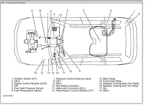 small resolution of subaru forester fuel system diagram wiring diagrams wd subaru legacy parts diagram subaru fuel diagram