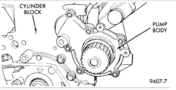 Water Pump Location: Engine Cooling Problem 4 Cyl Two