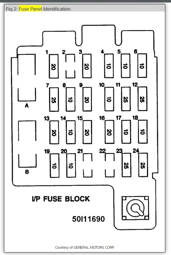 Fuse Panel: I Have Lost My Diagram for the Fuse Panel. My