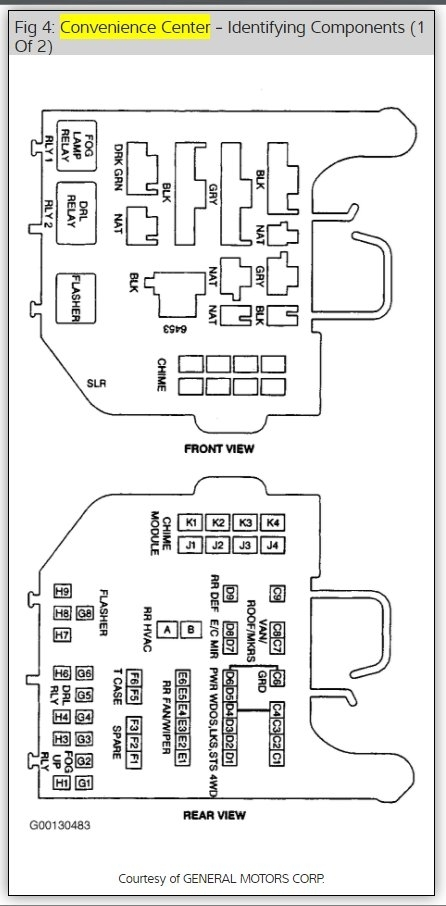 Remote Solenoid Wiring Diagram Fuse Panel I Have Lost My Diagram For The Fuse Panel My