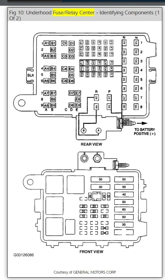 Chevy Silverado Fuse Box Diagram Wiring Diagram FULL HD