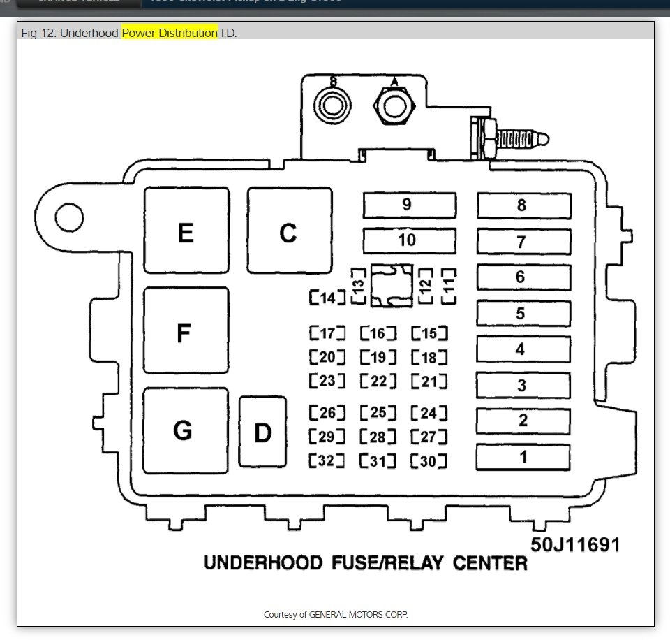 hight resolution of fuse diagram 97 chevy wiring diagram mega 1997 chevrolet fuse diagram