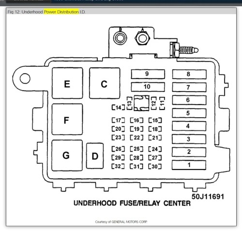 small resolution of 97 tahoe fuse diagram wiring diagram centre 97 chevy tahoe under hood fuse box