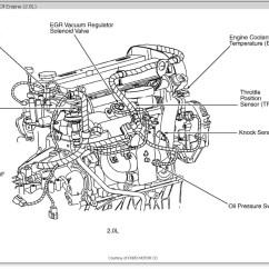 2002 Ford Taurus Radiator Hose Diagram Silverado Stereo Wiring Vacuum Imageresizertool Com