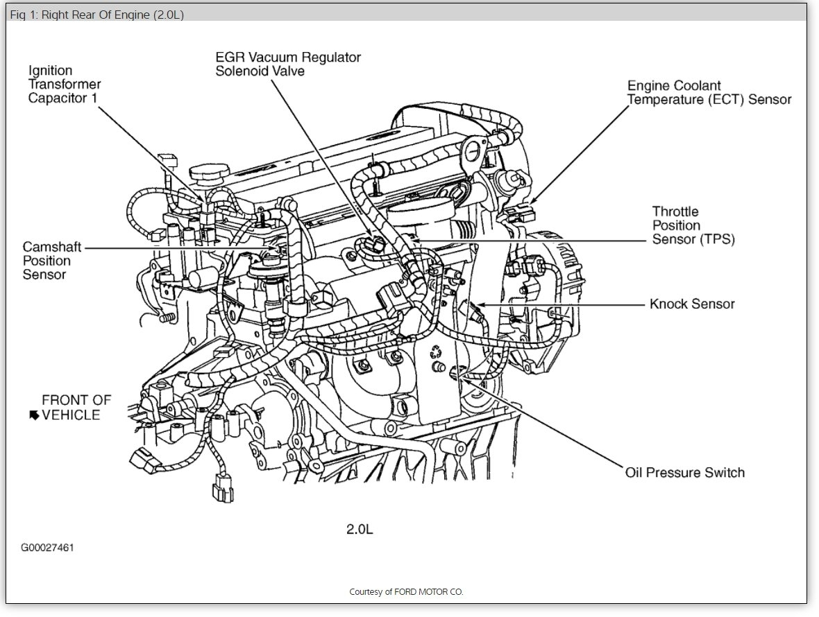 hight resolution of knock sensor is the right side wiring harness the one that comesford knock sensor wiring