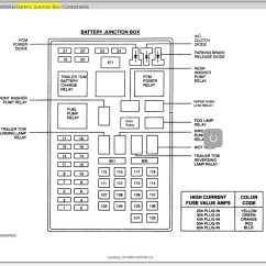 Cigarette Lighter Fuse Wiring Diagram Pioneer Deh 1900mp Cannot Find The Where Is T He