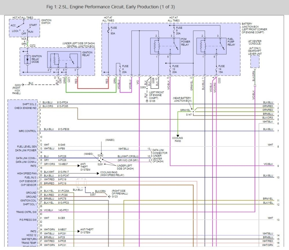 medium resolution of 2002 cougar fuse diagram wiring diagrams  schematic2002 cougar fuse diagram simple wiring diagram