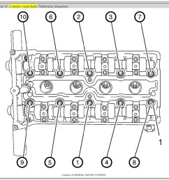 caterpillar engine torque specs imageresizertool com 3116 cat engine manual 3116 cat engine manual [ 940 x 944 Pixel ]