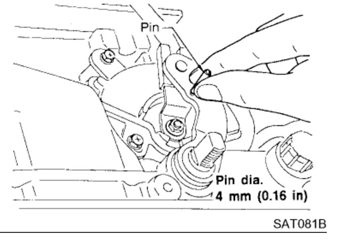 Service manual [How To Replace A Neutral Relay On A 1993