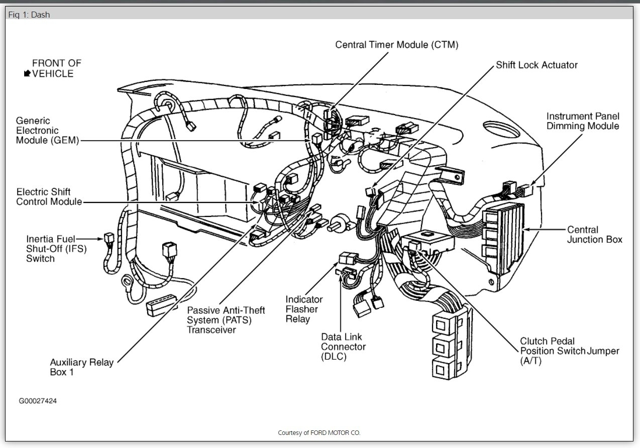 ford trailer hitch wiring diagram for ignition coil towing package fuse box