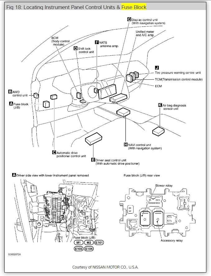 2006 Nissan Murano Fuse Box Diagram : 35 Wiring Diagram